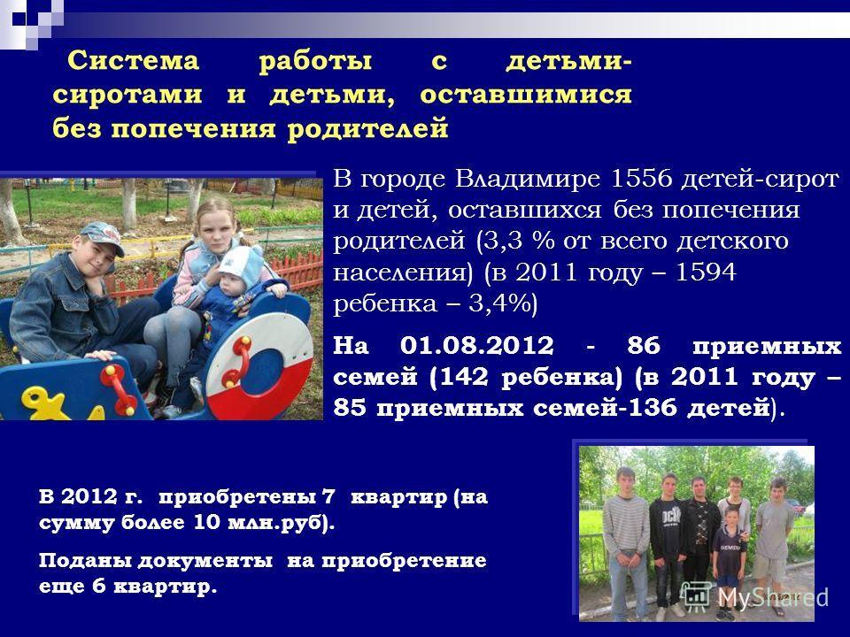 64 Система работы с детьми- сиротами и детьми, оставшимися без попечения родителей В городе Владимире 1556 детей-сирот и детей, оставшихся без попечения родителей (3,3 % от всего детского населения) (в 2011 году – 1594 ребенка – 3,4%) На 01.08.2012 -