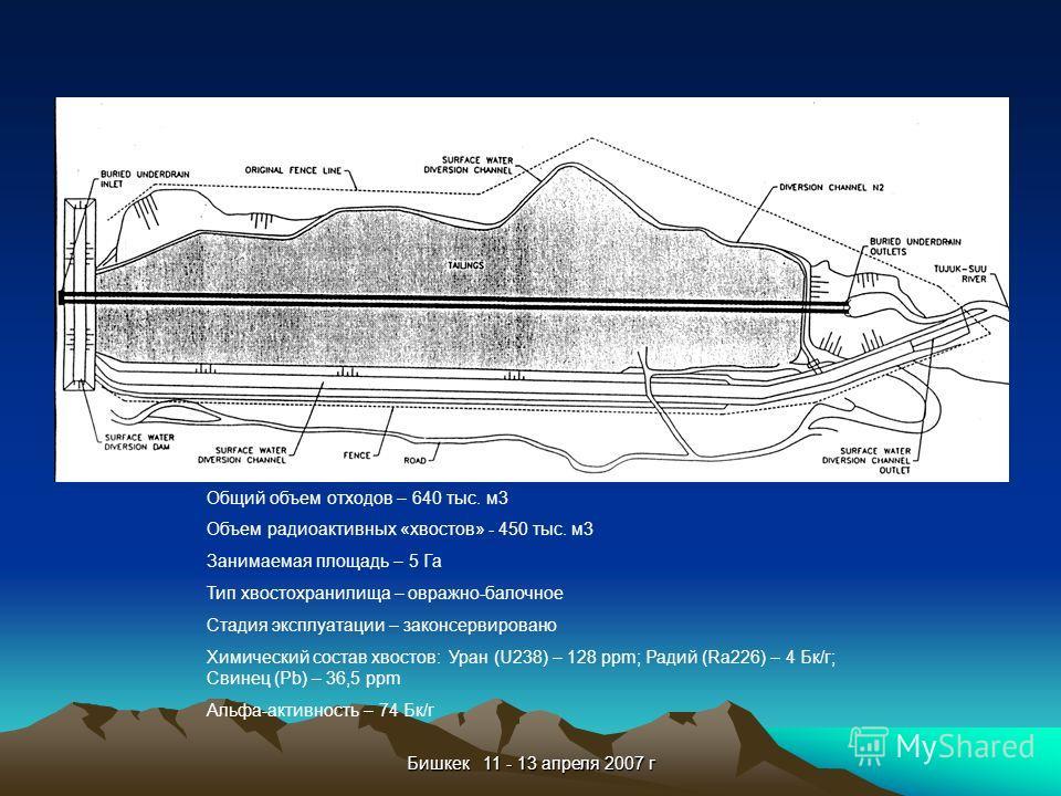 Бишкек 11 - 13 апреля 2007 г Общий объем отходов – 640 тыс. м3 Объем радиоактивных «хвостов» - 450 тыс. м3 Занимаемая площадь – 5 Га Тип хвостохранилища – овражно-балочное Стадия эксплуатации – законсервировано Химический состав хвостов: Уран (U238)