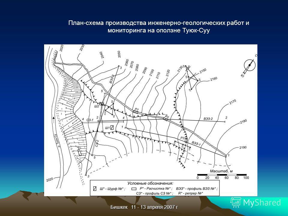 Бишкек 11 - 13 апреля 2007 г План-схема производства инженерно-геологических работ и мониторинга на оползне Туюк-Суу