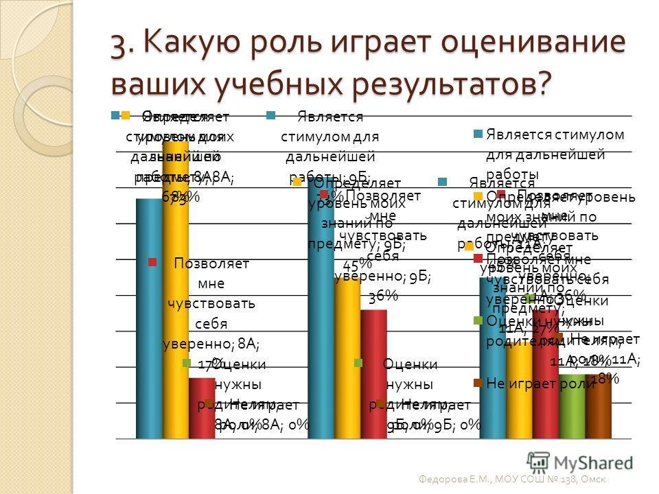 3. Какую роль играет оценивание ваших учебных результатов ? Федорова Е. М., МОУ СОШ 138, Омск