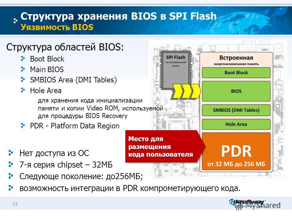 14 Структура хранения BIOS в SPI Flash Уязвимость BIOS Структура областей BIOS: Boot Block Main BIOS SMBIOS Area (DMI Tables) Hole Area для хранения кода инициализации памяти и копии Video ROM, используемой для процедуры BIOS Recovery PDR - Platform