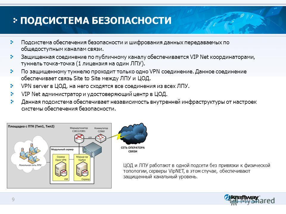 9 ПОДСИСТЕМА БЕЗОПАСНОСТИ Подсистема обеспечения безопасности и шифрования данных передаваемых по общедоступным каналам связи. Защищенная соединение по публичному каналу обеспечивается VIP Net координаторами, туннель точка-точка (1 лицензия на один Л