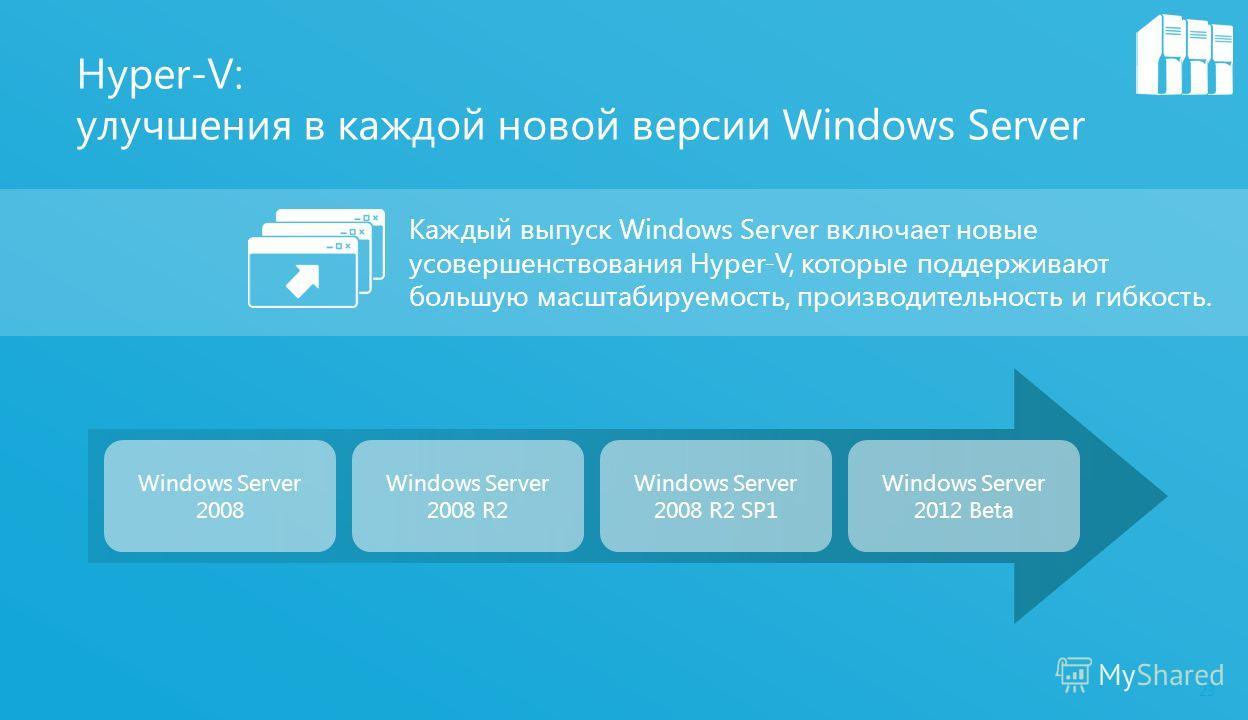 23 Hyper-V: улучшения в каждой новой версии Windows Server Каждый выпуск Windows Server включает новые усовершенствования Hyper-V, которые поддерживают большую масштабируемость, производительность и гибкость. Windows Server 2008 Windows Server 2008 R