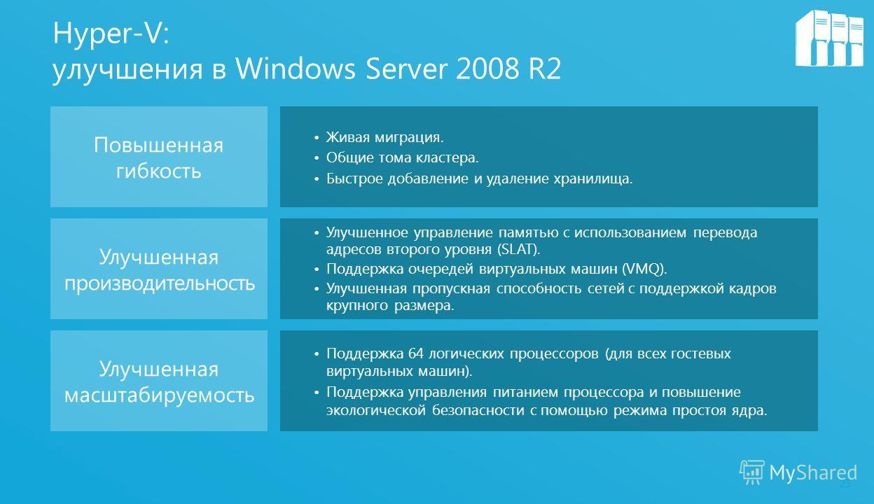 25 Hyper-V: улучшения в Windows Server 2008 R2 Повышенная гибкость Улучшенная производительность Улучшенная масштабируемость Живая миграция. Общие тома кластера. Быстрое добавление и удаление хранилища. Улучшенное управление памятью с использованием