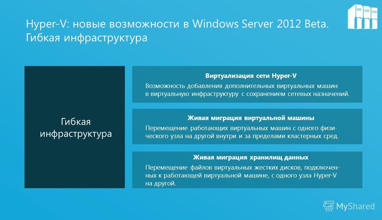 27 Гибкая инфраструктура Hyper-V: новые возможности в Windows Server 2012 Beta. Гибкая инфраструктура Живая миграция хранилищ данных Перемещение файлов виртуальных жестких дисков, подключен- ных к работающей виртуальной машине, с одного узла Hyper-V