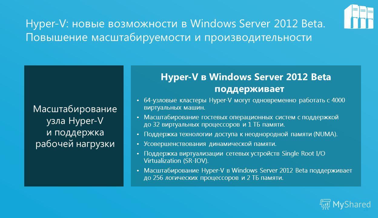 28 Масштабирование узла Hyper-V и поддержка рабочей нагрузки Hyper-V: новые возможности в Windows Server 2012 Beta. Повышение масштабируемости и производительности Hyper-V в Windows Server 2012 Beta поддерживает 64-узловые кластеры Hyper-V могут одно
