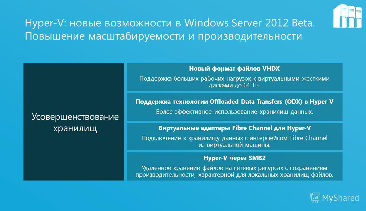 29 Новый формат файлов VHDX Поддержка больших рабочих нагрузок с виртуальными жесткими дисками до 64 ТБ. Поддержка технологии Offloaded Data Transfers (ODX) в Hyper-V Более эффективное использование хранилищ данных. Виртуальные адаптеры Fibre Channel