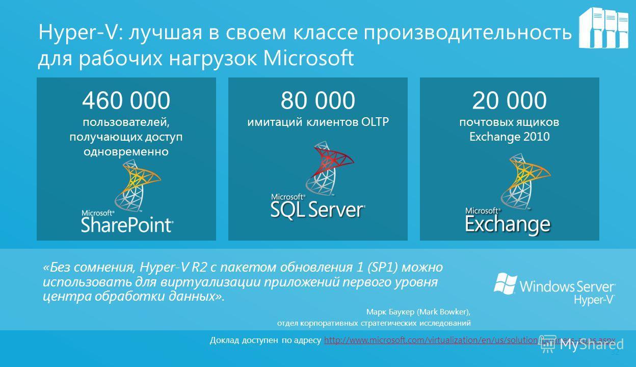 20 000 почтовых ящиков Exchange 2010 460 000 пользователей, получающих доступ одновременно 80 000 имитаций клиентов OLTP 32 «Без сомнения, Hyper-V R2 с пакетом обновления 1 (SP1) можно использовать для виртуализации приложений первого уровня центра о