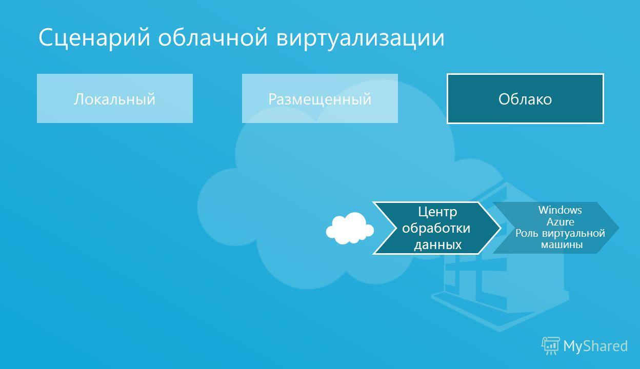 8 Сценарий облачной виртуализации ЛокальныйРазмещенный Облако Центр обработки данных Windows Azure Роль виртуальной машины