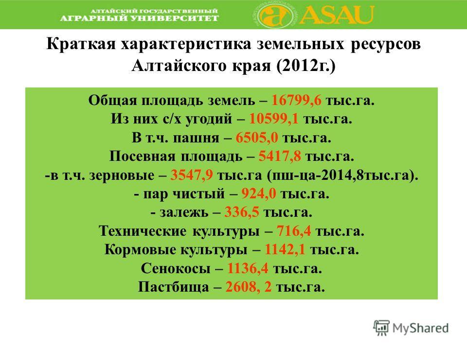 Краткая характеристика земельных ресурсов Алтайского края (2012г.) Общая площадь земель – 16799,6 тыс.га. Из них с/х угодий – 10599,1 тыс.га. В т.ч. пашня – 6505,0 тыс.га. Посевная площадь – 5417,8 тыс.га. -в т.ч. зерновые – 3547,9 тыс.га (пш-ца-2014