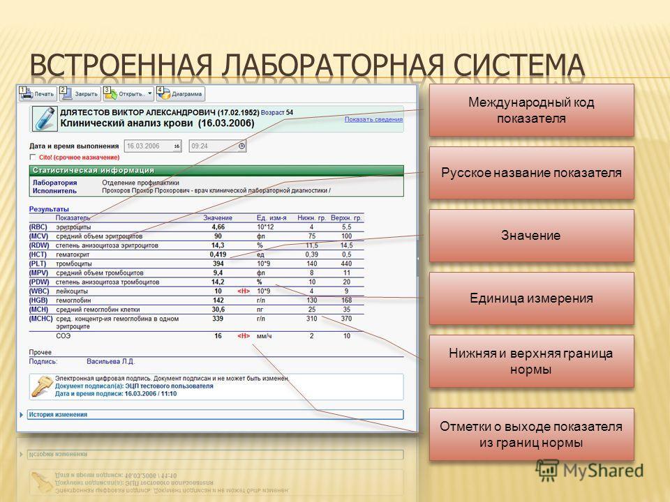 Международный код показателя Русское название показателя Значение Единица измерения Нижняя и верхняя граница нормы Отметки о выходе показателя из границ нормы