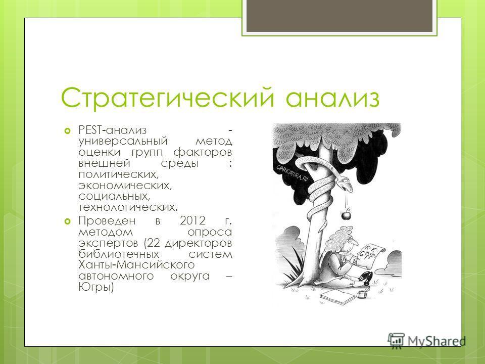Стратегический анализ PEST-анализ - универсальный метод оценки групп факторов внешней среды : политических, экономических, социальных, технологических. Проведен в 2012 г. методом опроса экспертов (22 директоров библиотечных систем Ханты-Мансийского а