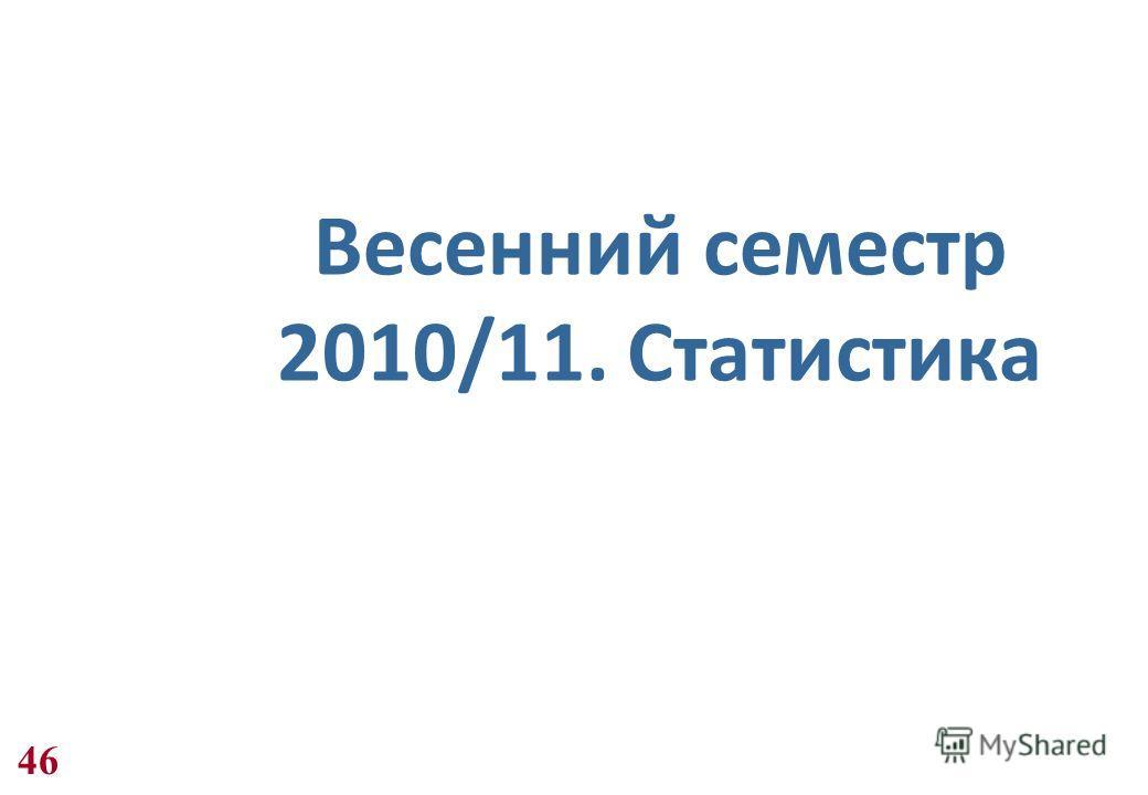 Весенний семестр 2010/11. Статистика 46