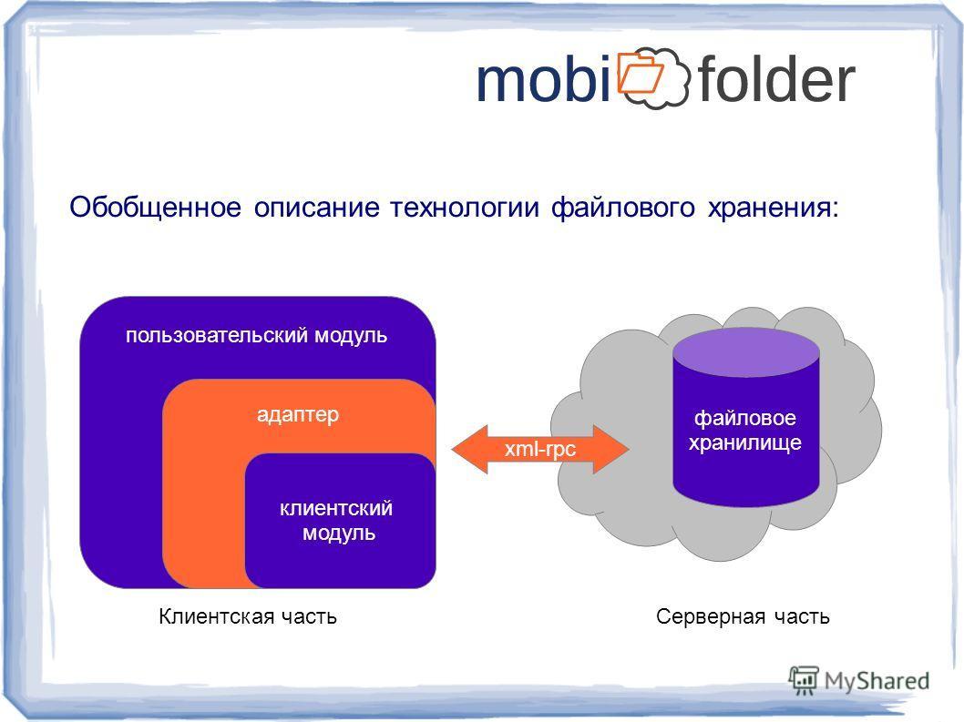 Обобщенное описание технологии файлового хранения: пользовательский модуль адаптер клиентский модуль файловое хранилище xml-rpc Клиентская частьСерверная часть