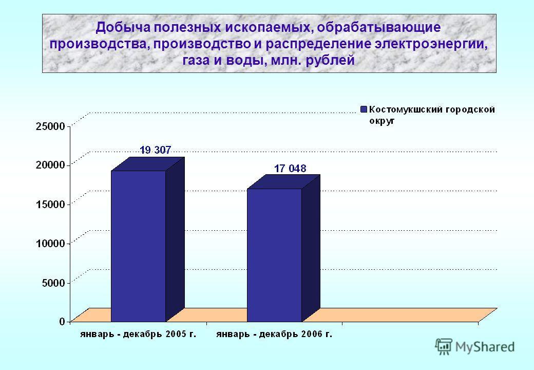 Добыча полезных ископаемых, обрабатывающие производства, производство и распределение электроэнергии, газа и воды, млн. рублей