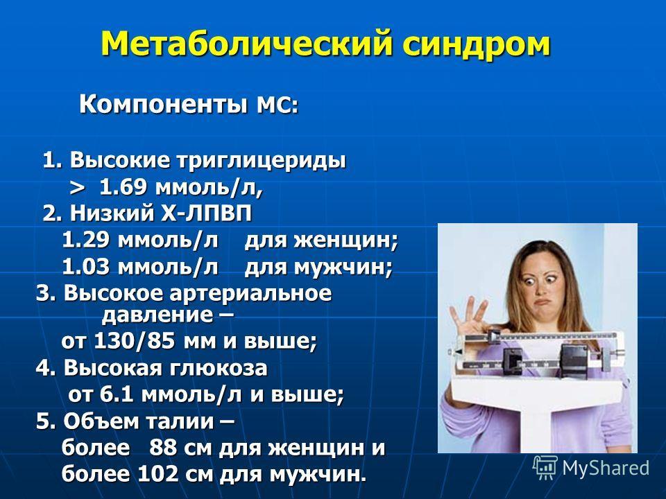 Метаболический синдром Компоненты МС: Компоненты МС: 1. Высокие триглицериды 1. Высокие триглицериды > 1.69 ммоль/л, > 1.69 ммоль/л, 2. Низкий Х-ЛПВП 2. Низкий Х-ЛПВП 1.29 ммоль/л для женщин; 1.29 ммоль/л для женщин; 1.03 ммоль/л для мужчин; 1.03 ммо