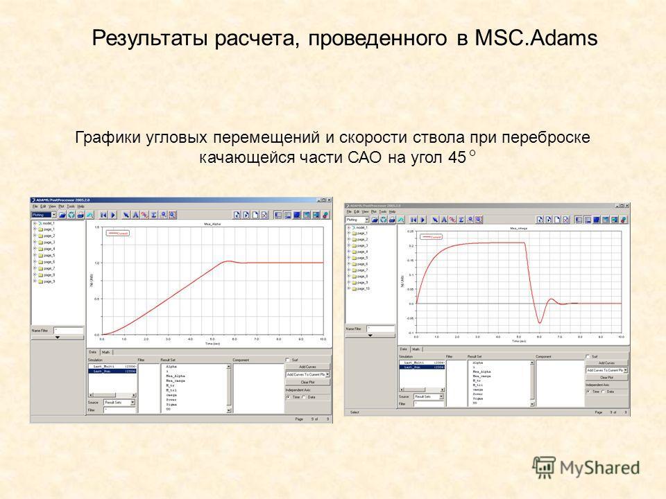 Результаты расчета, проведенного в MSC.Adams Графики угловых перемещений и скорости ствола при переброске качающейся части САО на угол 45