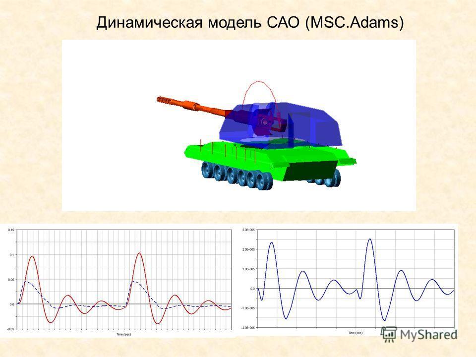 Динамическая модель САО (MSC.Adams)