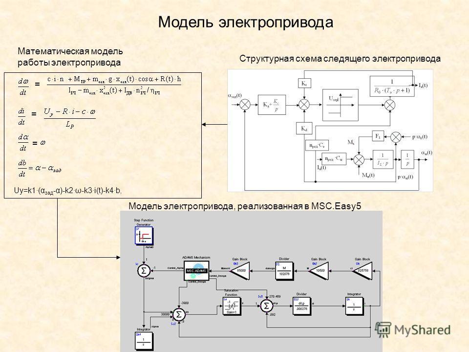 Easy5 Структурная схема