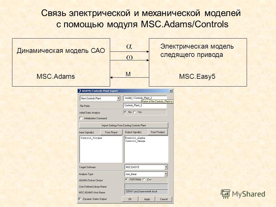 Динамическая модель САО Электрическая модель следящего привода MSC.AdamsMSC.Easy5 M Связь электрической и механической моделей с помощью модуля MSC.Adams/Controls