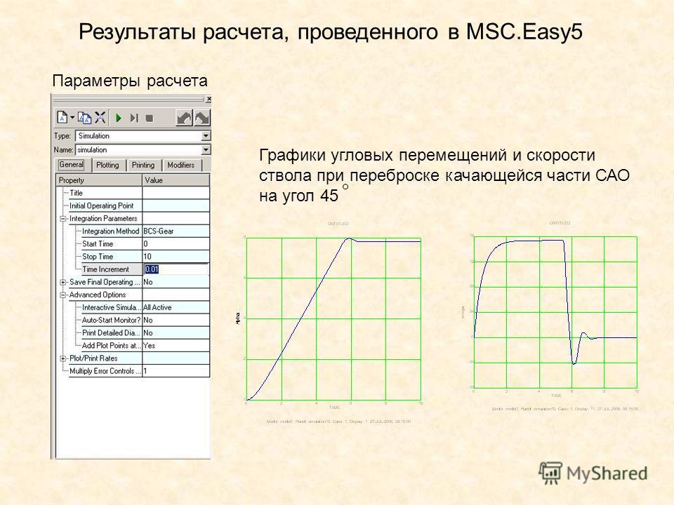 Результаты расчета, проведенного в MSC.Easy5 Параметры расчета Графики угловых перемещений и скорости ствола при переброске качающейся части САО на угол 45