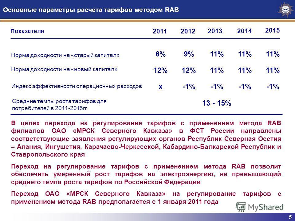 5 Основные параметры расчета тарифов методом RAB Норма доходности на «старый капитал» 20112012 20132014 2015 6%9%11% 12% 11% х-1% 13 - 15% Индекс эффективности операционных расходов Средние темпы роста тарифов для потребителей в 2011-2015гг. Норма до