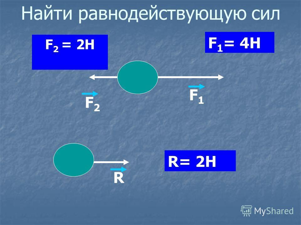 Найти равнодействующую сил F 2 = 2Н F 1 = 4Н F2F2 F1F1 R R= 2Н