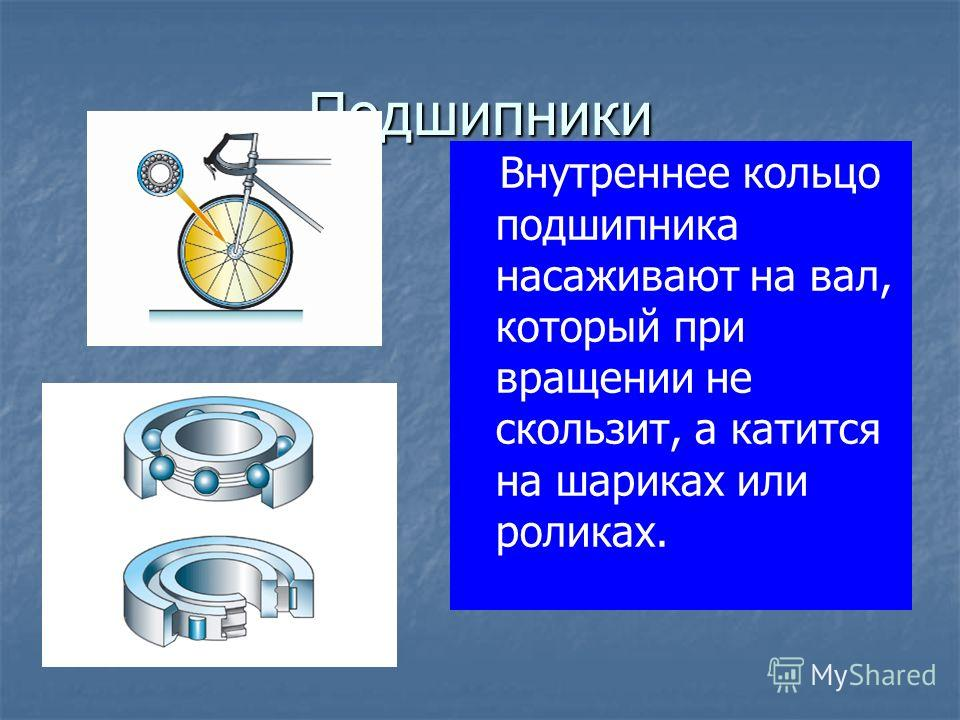 Подшипники Внутреннее кольцо подшипника насаживают на вал, который при вращении не скользит, а катится на шариках или роликах.