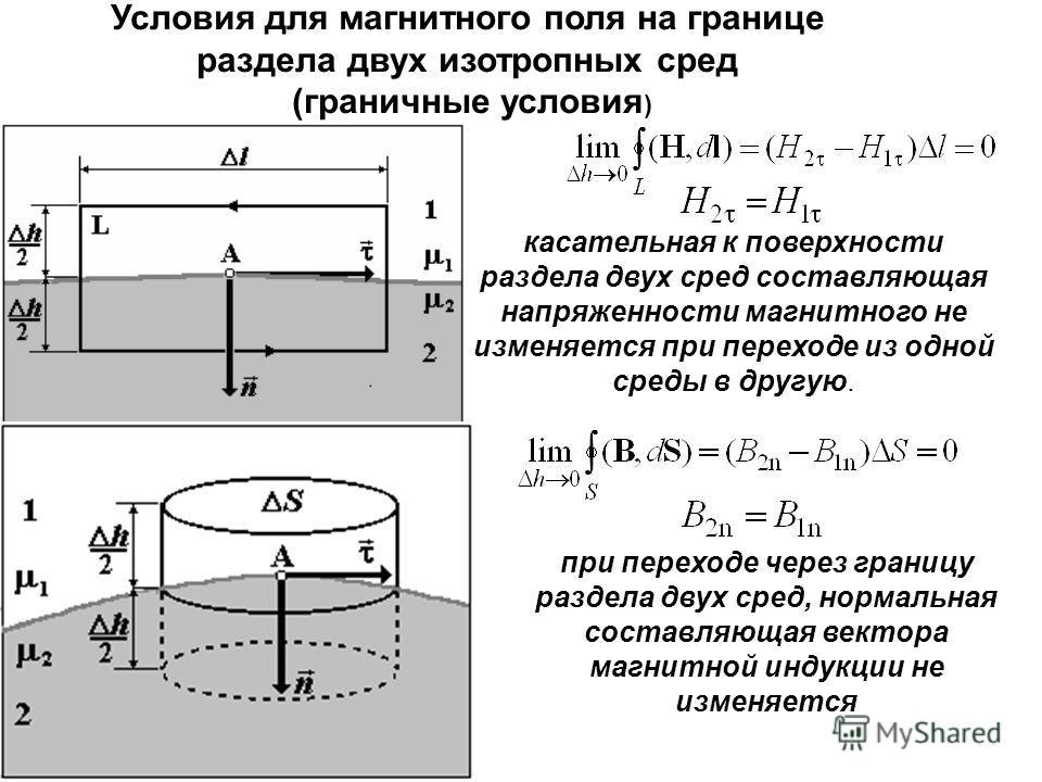 Условия для магнитного поля на границе раздела двух изотропных сред (граничные условия ) касательная к поверхности раздела двух сред составляющая напряженности магнитного не изменяется при переходе из одной среды в другую. при переходе через границу