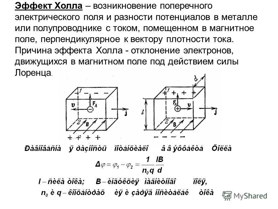 Эффект Холла – возникновение поперечного электрического поля и разности потенциалов в металле или полупроводнике с током, помещенном в магнитное поле, перпендикулярное к вектору плотности тока. Причина эффекта Холла - отклонение электронов, движущихс
