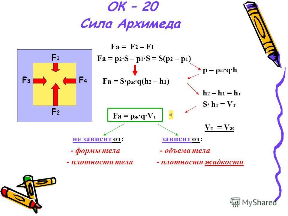 Экспериментальная работа Цель: исследовать зависимость выталкивающей силы от различных физических величин Экспериментальная работа выполняется по группам Вывод: 1)Выталкивающая сила зависит от: 2)Выталкивающая сила не зависит от:
