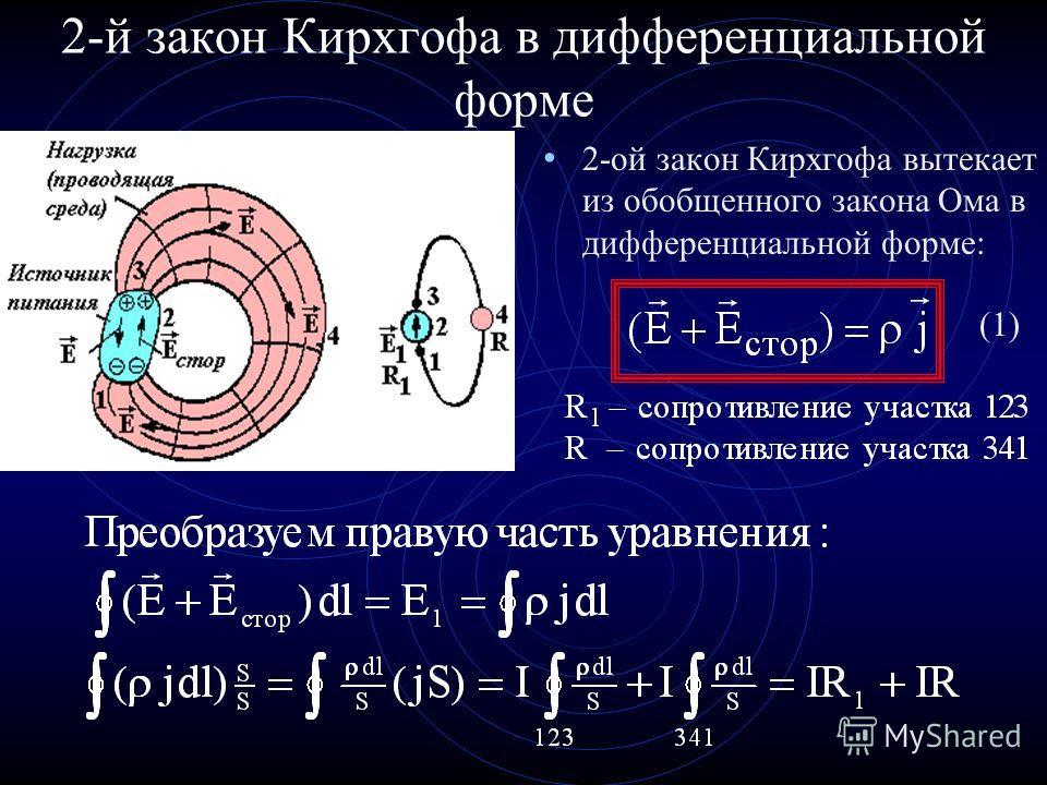 2-ой закон Кирхгофа вытекает из обобщенного закона Ома в дифференциальной форме: (1) =0 2-й закон Кирхгофа в дифференциальной форме