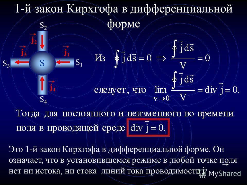 Замкнутая поверхность S охватывает узел цепи. Можно утверждать, что ток, который входит в замкнутую поверхность равен току, вытекающему из нее. В противном случае происходило бы накопление зарядов. 1-й закон Кирхгофа в дифференциальной форме j1j1 j2j