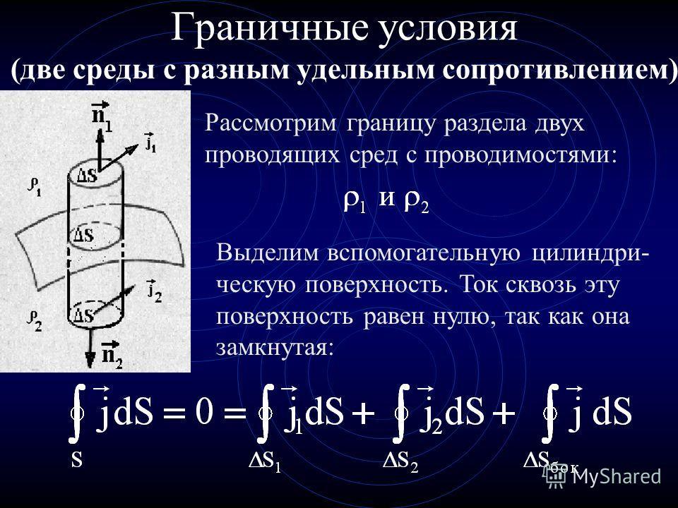 Аналогия между электрическим полем постоянного тока и электростатическим полем Электростатическое поле и поле постоянного тока в проводящей среде различны по своей природе. Но между ними может быть проведена формальная аналогия: Обо поля удовлетворяю