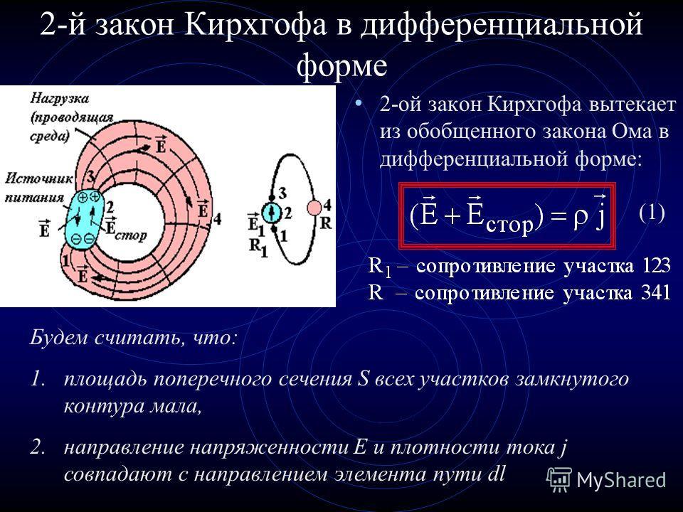 Стороннее электрическое поле Поле не электростатичес- кой природы Внутри источника кулоново поле направлено навстречу стороннему полю. Полное значение напряженности поля внутри источника: