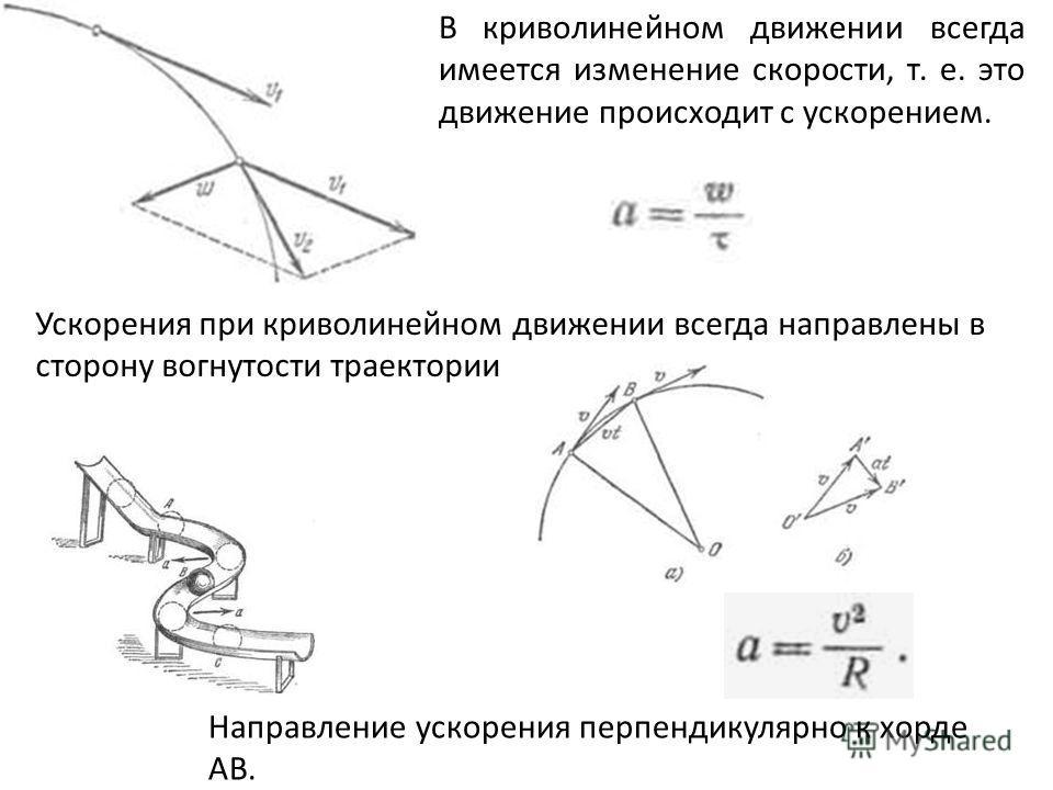 В криволинейном движении всегда имеется изменение скорости, т. е. это движение происходит с ускорением. Ускорения при криволинейном движении всегда направлены в сторону вогнутости траектории Направление ускорения перпендикулярно к хорде АВ.