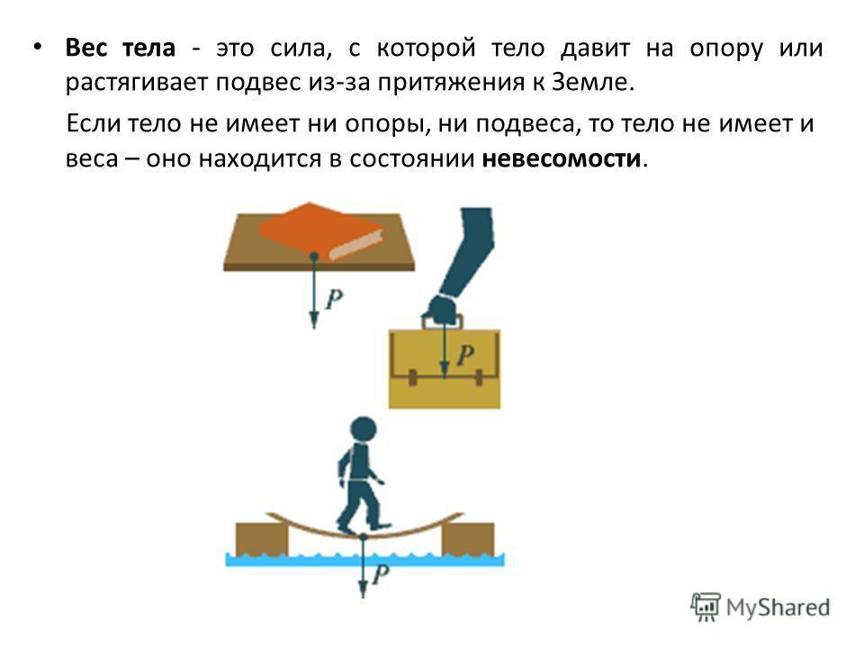 Вес тела - это сила, с которой тело давит на опору или растягивает подвес из-за притяжения к Земле. Если тело не имеет ни опоры, ни подвеса, то тело не имеет и веса – оно находится в состоянии невесомости.