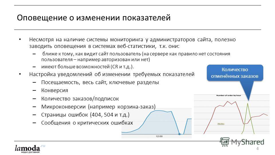 Несмотря на наличие системы мониторинга у администраторов сайта, полезно заводить оповещения в системах веб-статистики, т.к. они: – ближе к тому, как видит сайт пользователь (на сервере как правило нет состояния пользователя – например авторизован ил