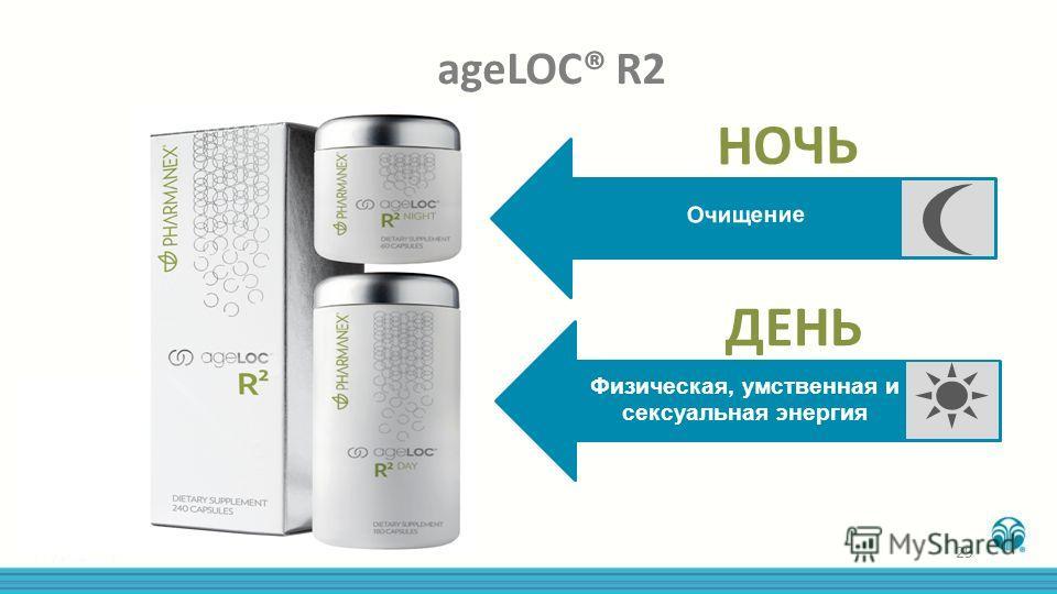 Очищение Физическая, умственная и сексуальная энергия НОЧЬ ДЕНЬ ageLOC® R2 29