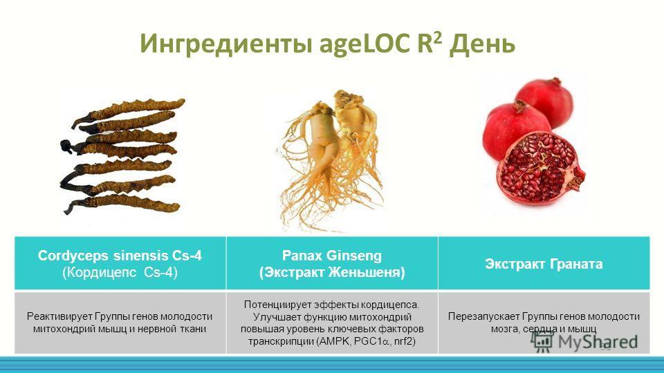 Ингредиенты ageLOC R 2 День Cordyceps sinensis Cs-4 (Кордицепс Сs-4) Panax Ginseng (Экстракт Женьшеня) Экстракт Граната Реактивирует Группы генов молодости митохондрий мышц и нервной ткани Потенциирует эффекты кордицепса. Улучшает функцию митохондрий