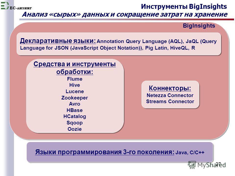 EC-лизинг 27 Инструменты BigInsights Анализ «сырых» данных и сокращение затрат на хранение Декларативные языки: Annotation Query Language (AQL), JaQL (Query Language for JSON (JavaScript Object Notation)), Pig Latin, HiveQL, R Средства и инструменты