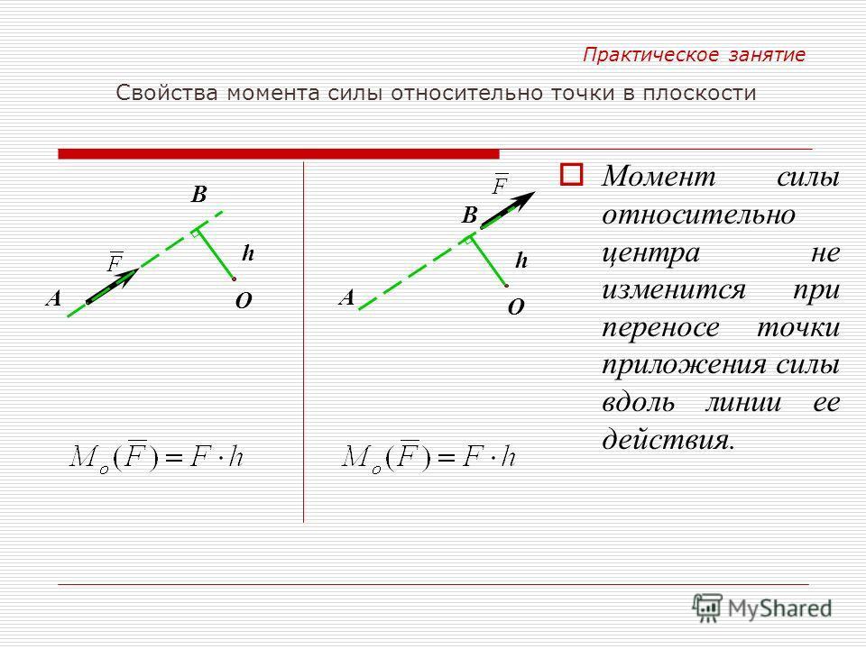 Момент силы относительно центра не изменится при переносе точки приложения силы вдоль линии ее действия. Практическое занятие Свойства момента силы относительно точки в плоскости О А В h О А В h