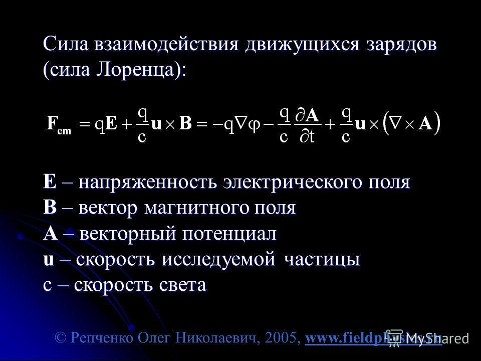 © Репченко Олег Николаевич, 2005, www.fieldphysics.ru Сила взаимодействия движущихся зарядов (сила Лоренца): E – напряженность электрического поля B – вектор магнитного поля A – векторный потенциал u – скорость исследуемой частицы с – скорость света