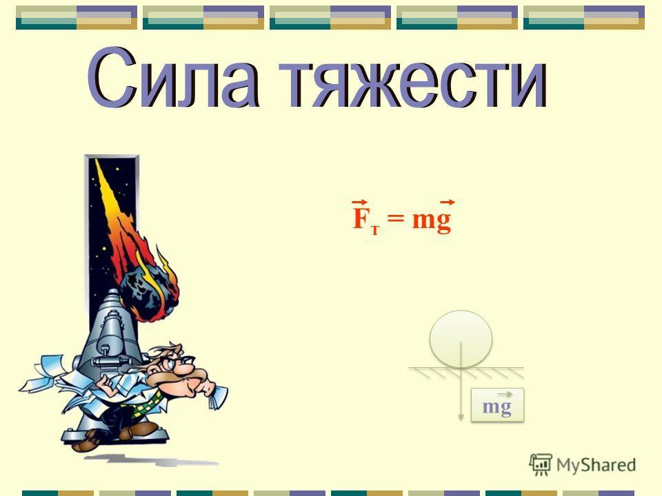 F т = mg mg