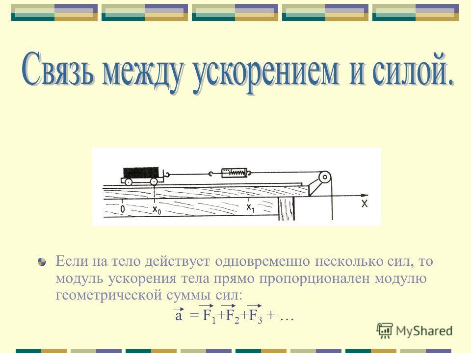 Если на тело действует одновременно несколько сил, то модуль ускорения тела прямо пропорционален модулю геометрической суммы сил: а = F 1 +F 2 +F 3 + …