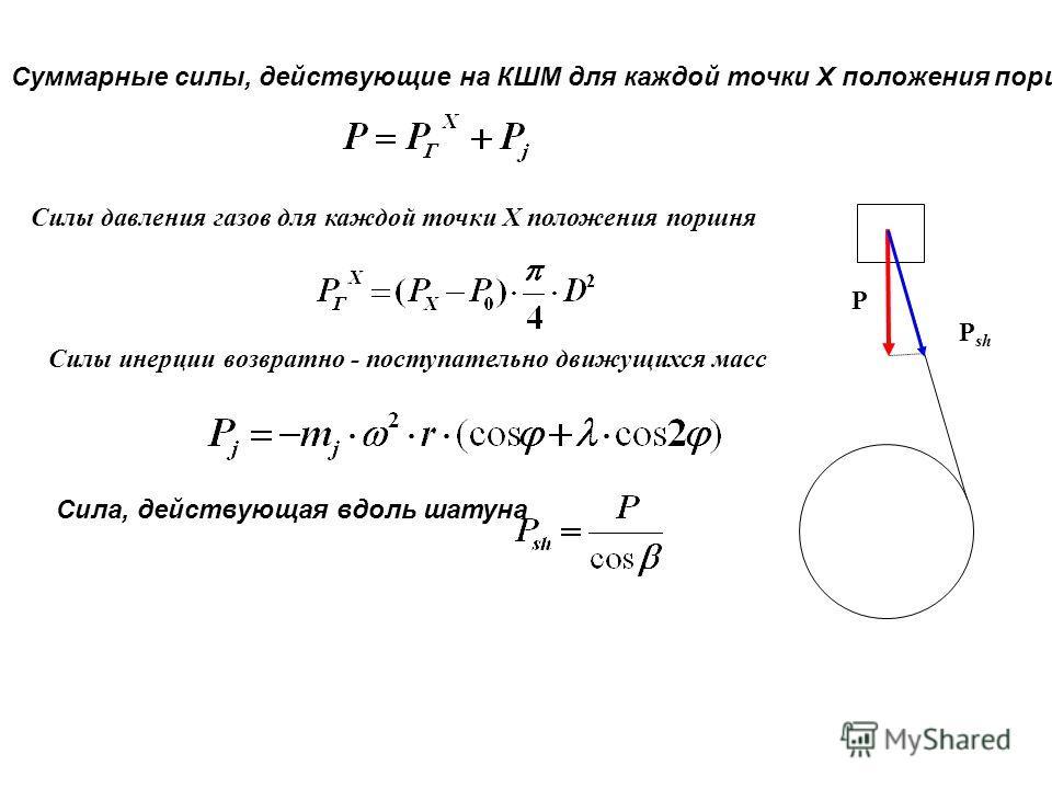 Суммарные силы, действующие на КШМ для каждой точки Х положения поршня Силы давления газов для каждой точки Х положения поршня Силы инерции возвратно - поступательно движущихся масс Сила, действующая вдоль шатуна P P sh