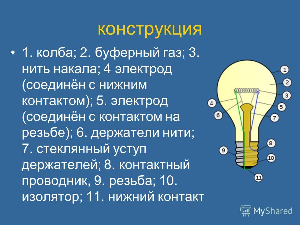 конструкция 1. колба; 2. буферный газ; 3. нить накала; 4 электрод (соединён с нижним контактом); 5. электрод (соединён с контактом на резьбе); 6. держатели нити; 7. стеклянный уступ держателей; 8. контактный проводник, 9. резьба; 10. изолятор; 11. ни