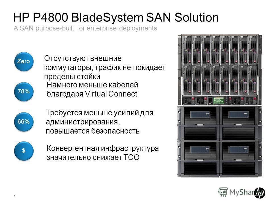 7 HP P4800 BladeSystem SAN Solution A SAN purpose-built for enterprise deployments Zero 66% $ $ 78% Отсутствуют внешние коммутаторы, трафик не покидает пределы стойки Требуется меньше усилий для администрирования, повышается безопасность Конвергентна