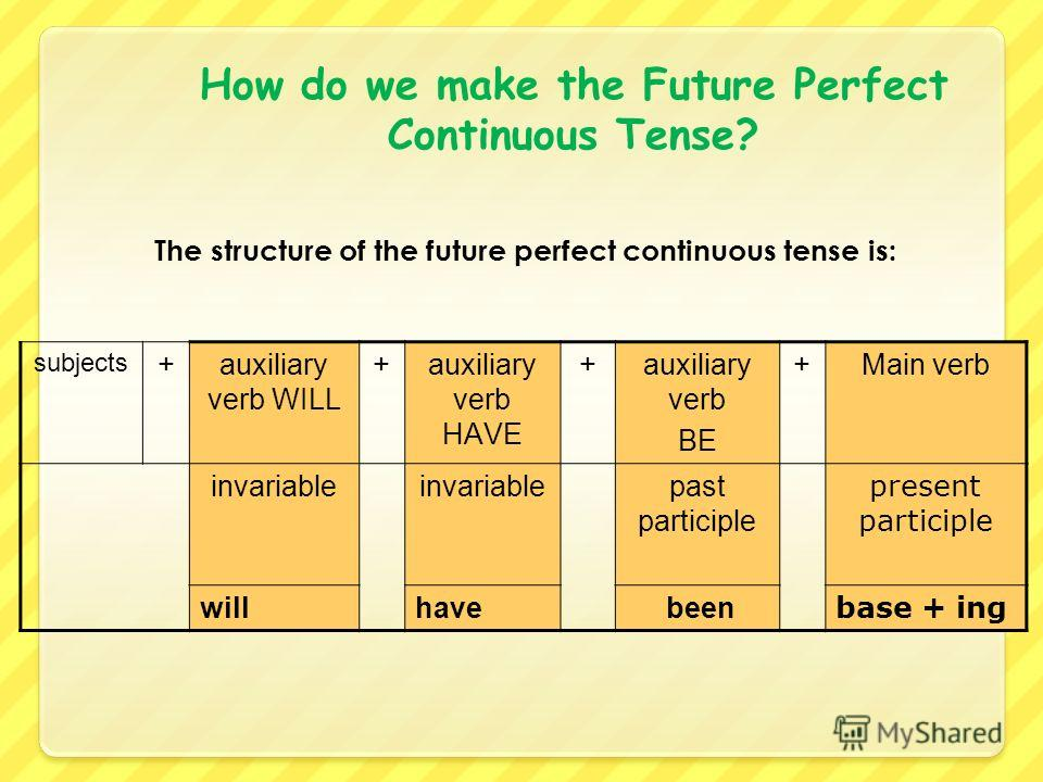 How do we make the Future Perfect Continuous Tense? subjects +auxiliary verb WILL +auxiliary verb HAVE +auxiliary verb BE +Main verb invariable past participle present participle willhave been base + ing The structure of the future perfect continuous