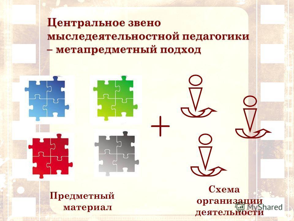Центральное звено мыследеятельностной педагогики – метапредметный подход Предметный материал Схема организации деятельности +